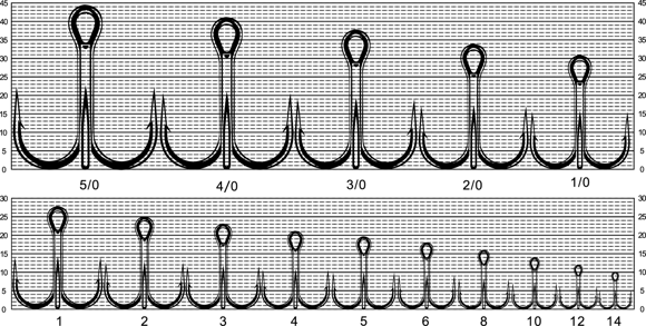 таблица размеров тройников